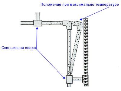 схема монтажа 1