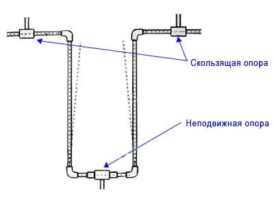 схема монтажа 2