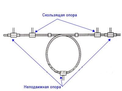 схема монтажа 3
